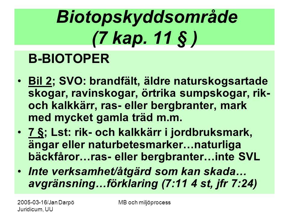 Biotopskyddsområde (7 kap. 11 § )