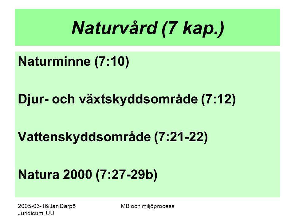 Naturvård (7 kap.) Naturminne (7:10) Djur- och växtskyddsområde (7:12)