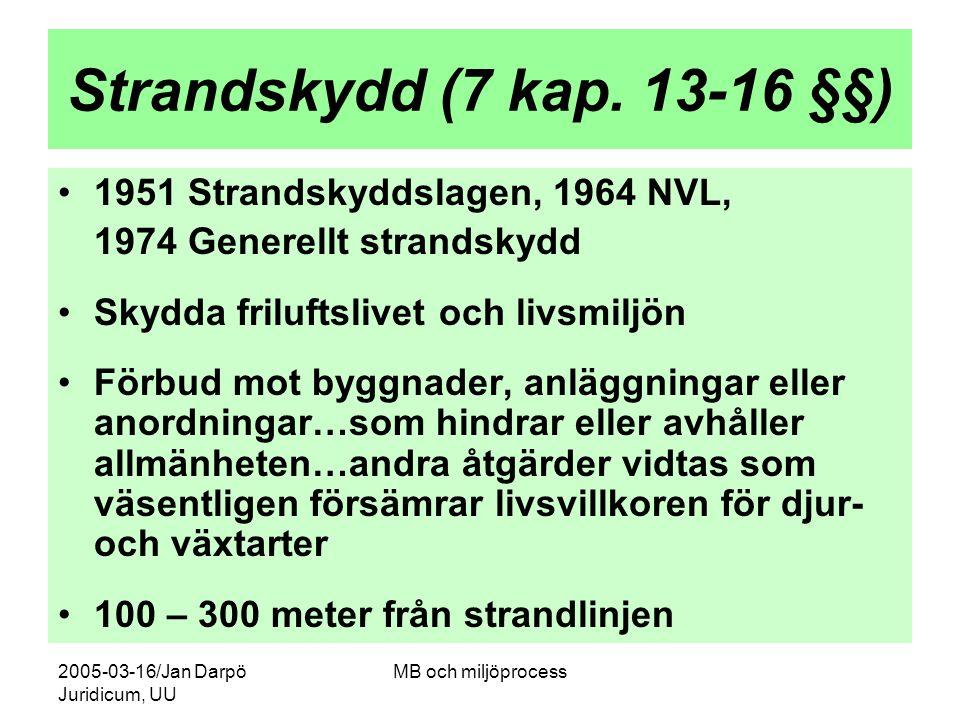 Strandskydd (7 kap. 13-16 §§) 1951 Strandskyddslagen, 1964 NVL,