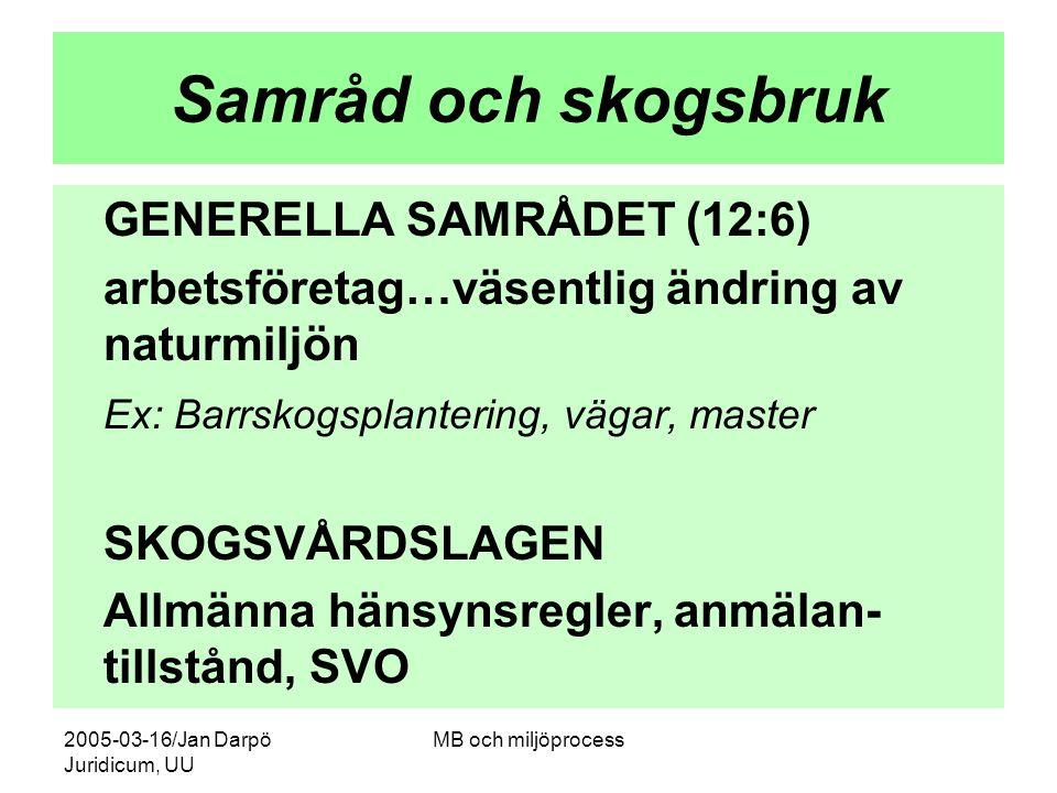 Samråd och skogsbruk GENERELLA SAMRÅDET (12:6)