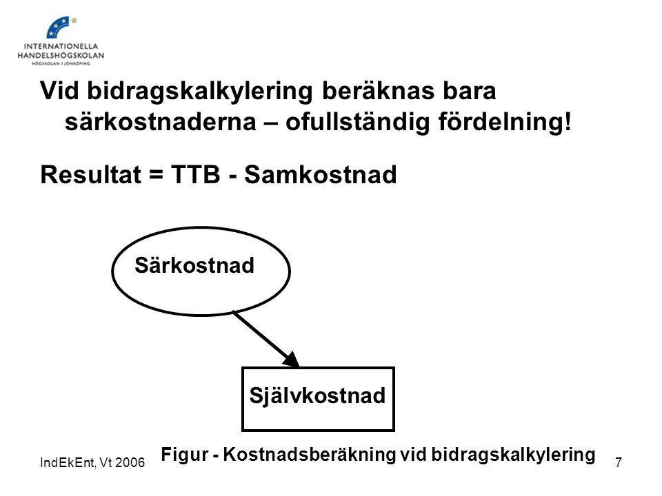 Resultat = TTB - Samkostnad
