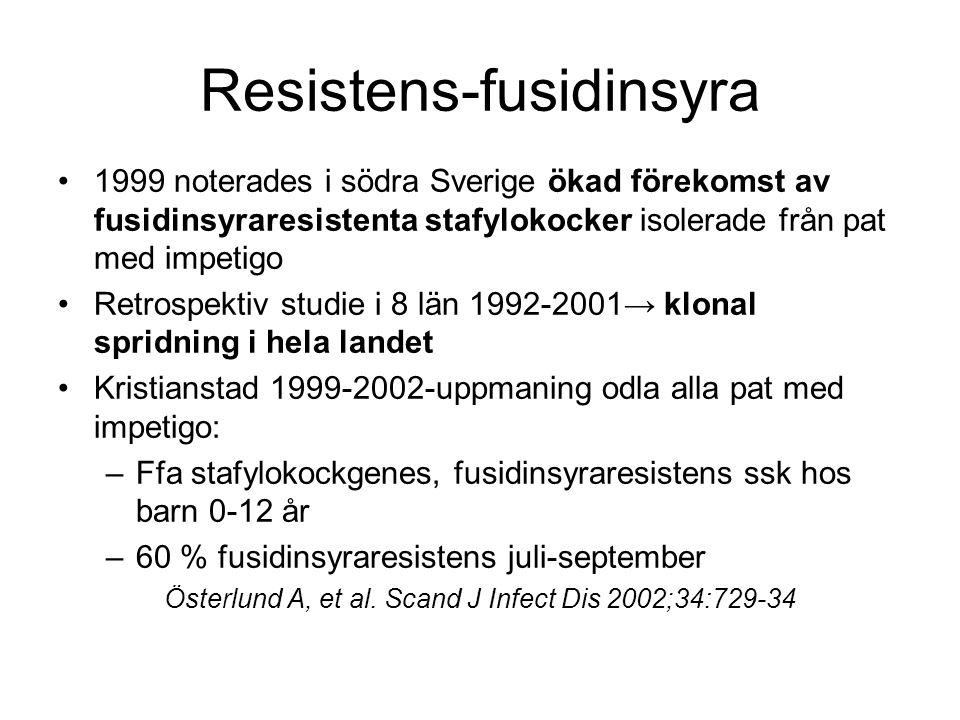 Resistens-fusidinsyra