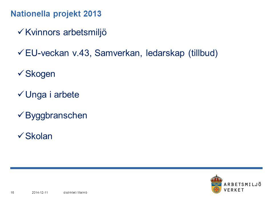 EU-veckan v.43, Samverkan, ledarskap (tillbud) Skogen Unga i arbete