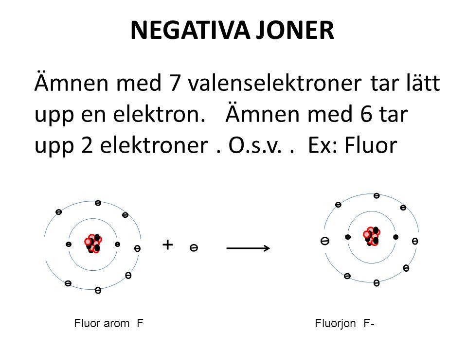 NEGATIVA JONER Ämnen med 7 valenselektroner tar lätt upp en elektron. Ämnen med 6 tar upp 2 elektroner . O.s.v. . Ex: Fluor.