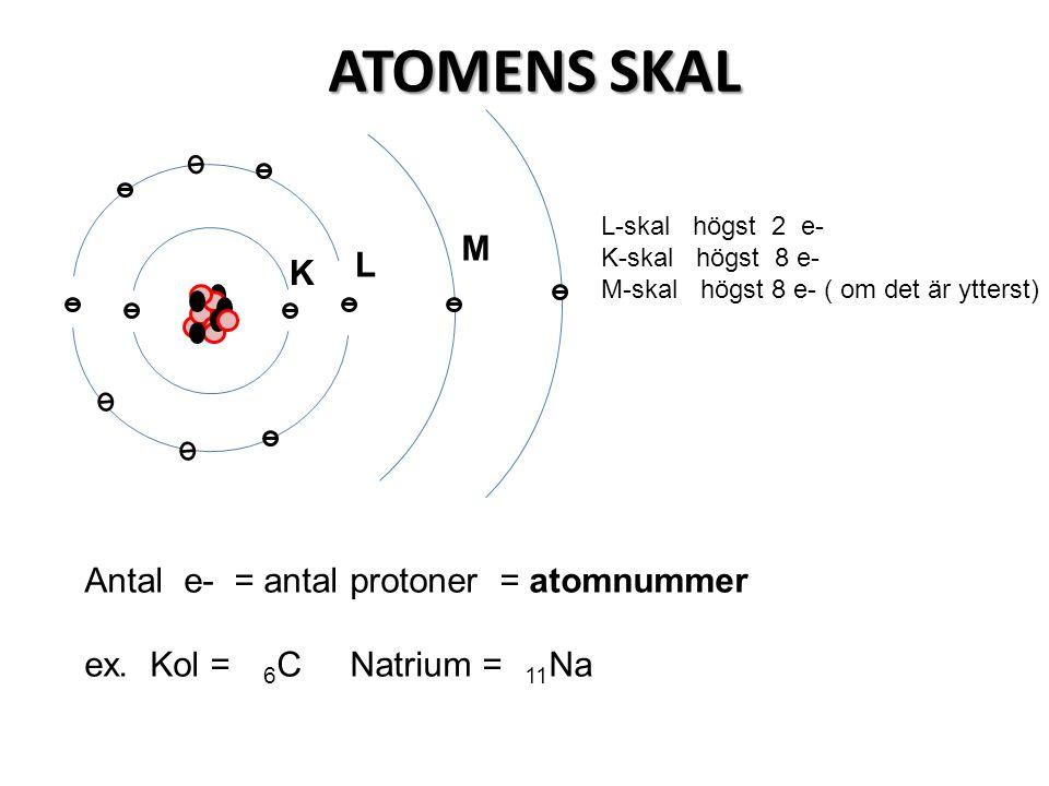 ATOMENS SKAL M L K Antal e- = antal protoner = atomnummer
