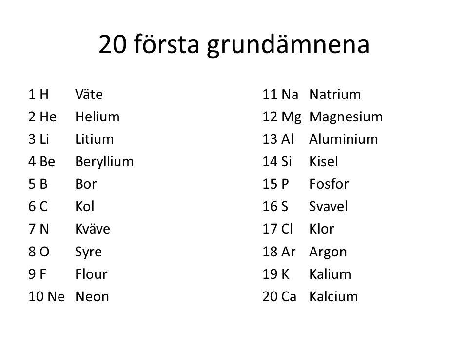 20 första grundämnena