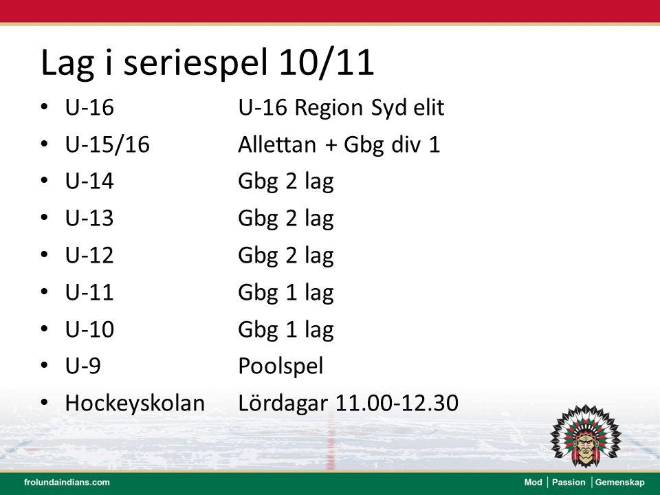 Lag i seriespel 10/11 U-16 U-16 Region Syd elit
