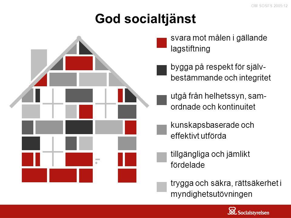 God socialtjänst svara mot målen i gällande lagstiftning