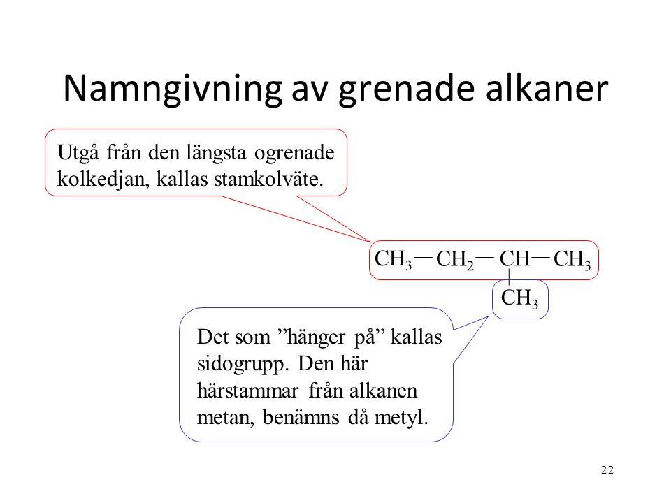 Namngivning av grenade alkaner