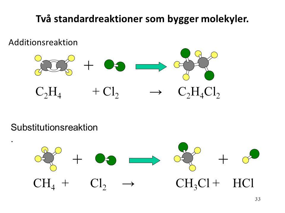 Två standardreaktioner som bygger molekyler.