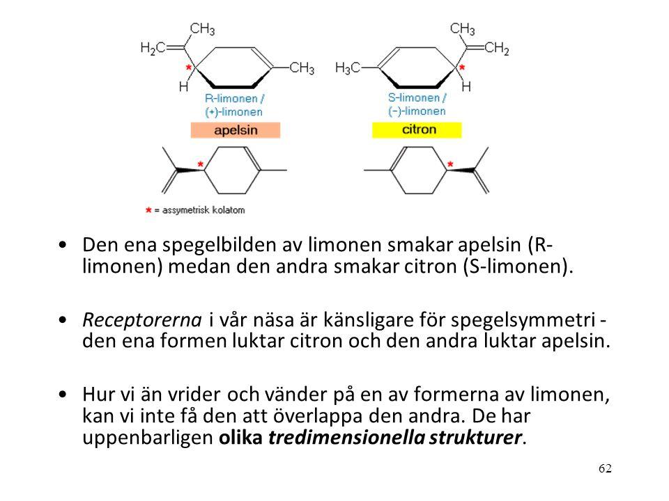 Den ena spegelbilden av limonen smakar apelsin (R-limonen) medan den andra smakar citron (S-limonen).