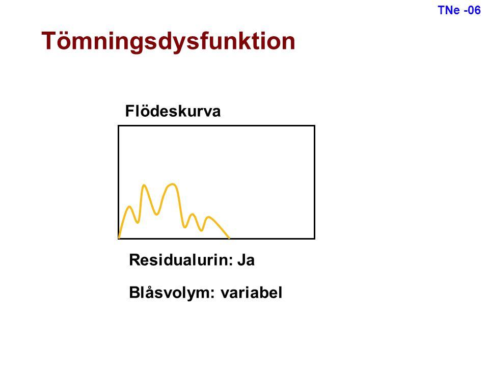 Tömningsdysfunktion Flödeskurva Residualurin: Ja Blåsvolym: variabel