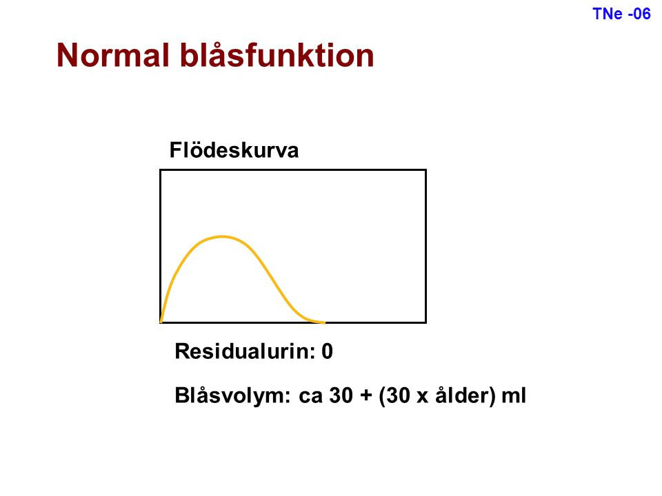 Normal blåsfunktion Flödeskurva Residualurin: 0
