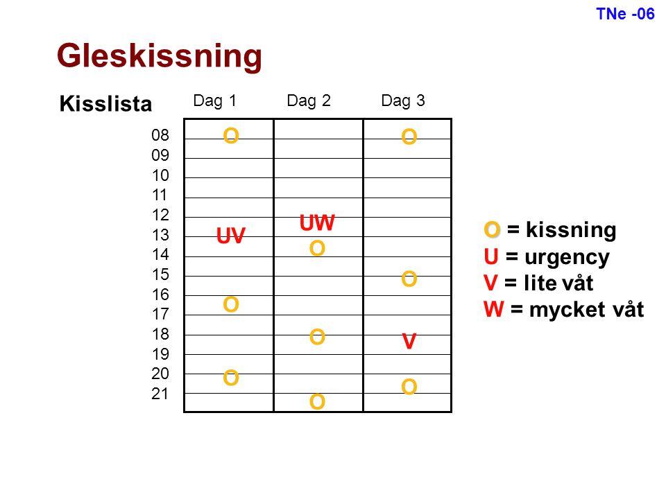Gleskissning Kisslista O O UW O = kissning UV U = urgency O