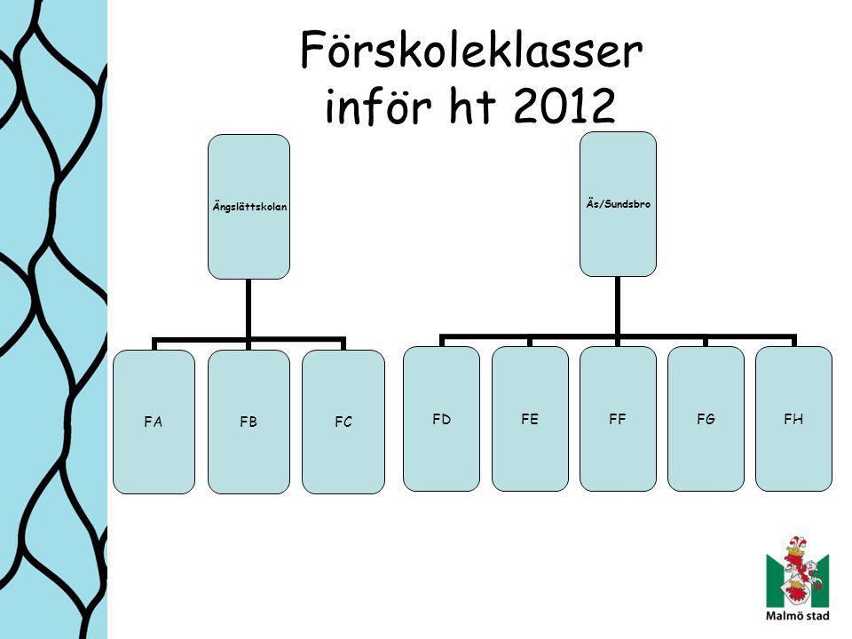 Förskoleklasser inför ht 2012