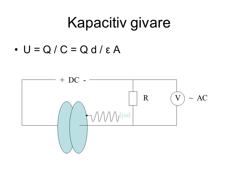 Kapacitiv givare U = Q / C = Q d / ε A + DC - R V ~ AC ljud