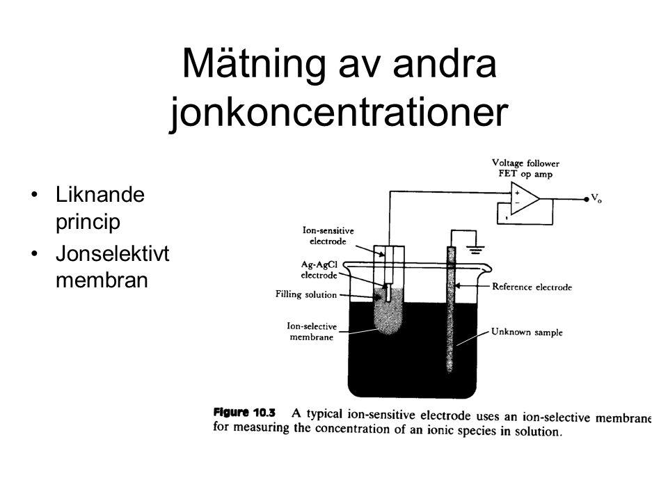 Mätning av andra jonkoncentrationer