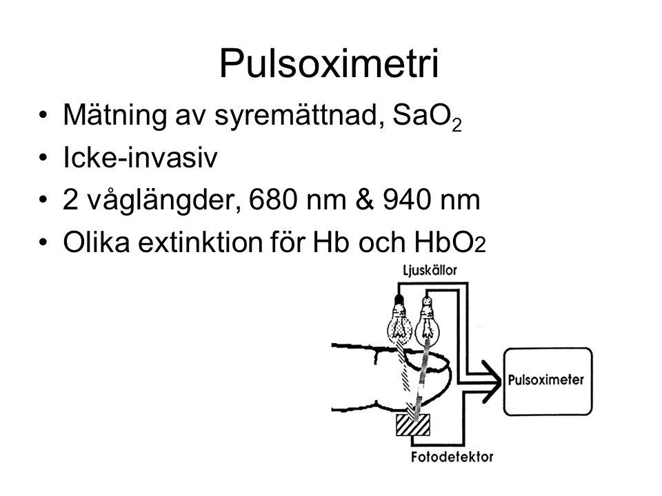Pulsoximetri Mätning av syremättnad, SaO2 Icke-invasiv