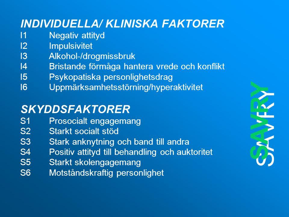 SAVRY SAVRY INDIVIDUELLA/ KLINISKA FAKTORER SKYDDSFAKTORER