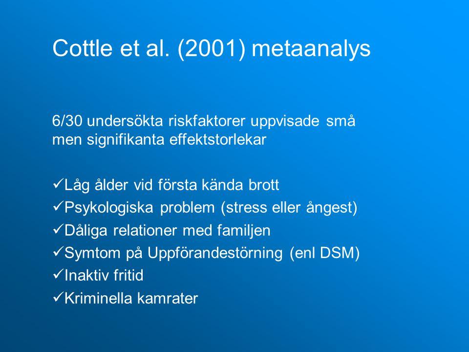 Cottle et al. (2001) metaanalys