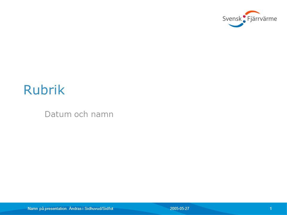 Rubrik Datum och namn Namn på presentation. Ändras i Sidhuvud/Sidfot