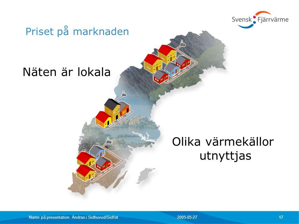Näten är lokala Olika värmekällor utnyttjas Priset på marknaden