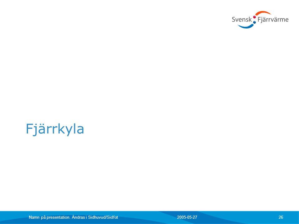 Fjärrkyla Namn på presentation. Ändras i Sidhuvud/Sidfot 2005-05-27