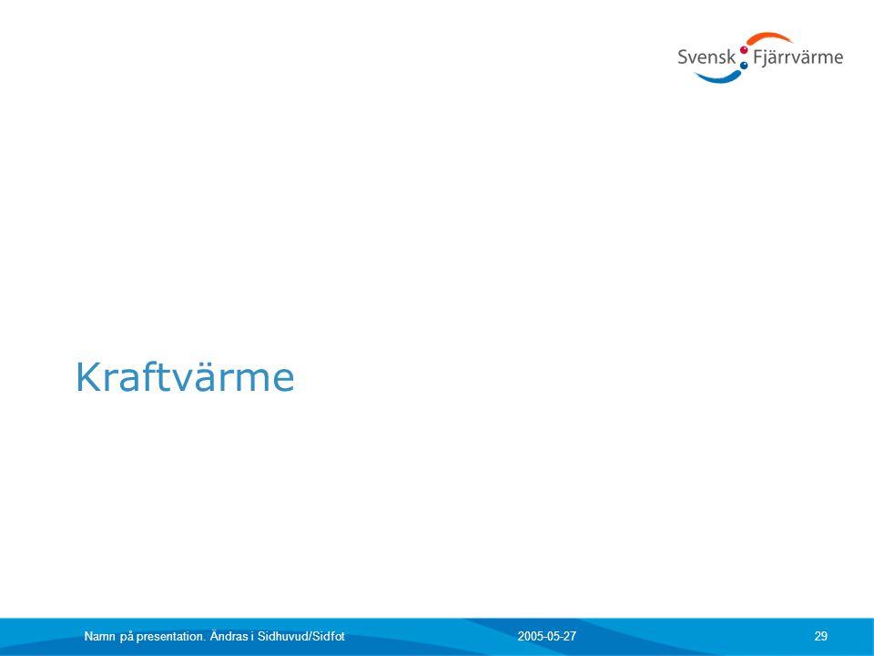 Kraftvärme Namn på presentation. Ändras i Sidhuvud/Sidfot 2005-05-27