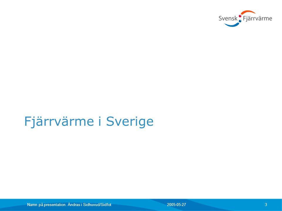 Fjärrvärme i Sverige Namn på presentation. Ändras i Sidhuvud/Sidfot