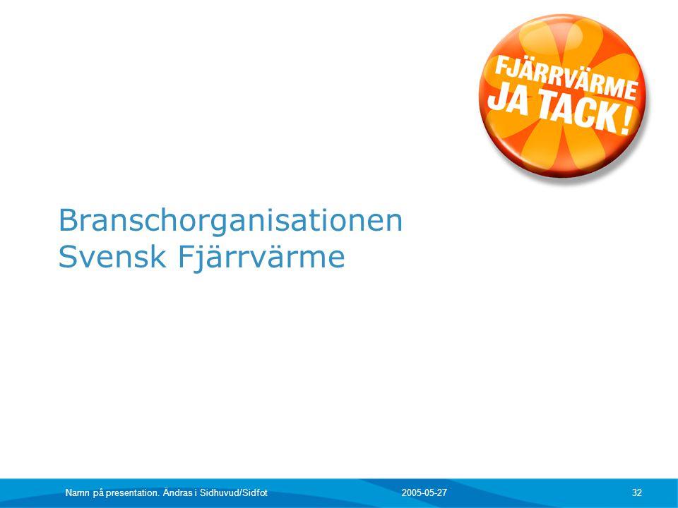 Branschorganisationen Svensk Fjärrvärme