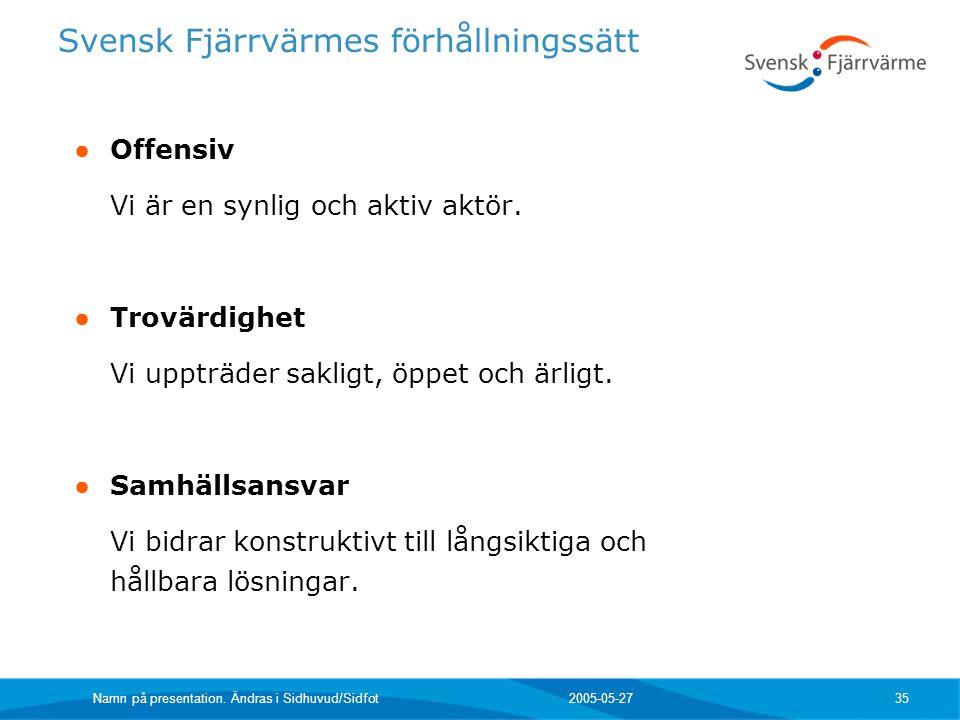 Svensk Fjärrvärmes förhållningssätt