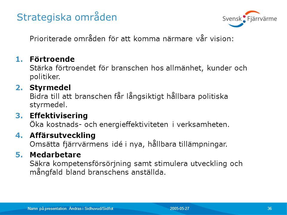 Strategiska områden Prioriterade områden för att komma närmare vår vision: