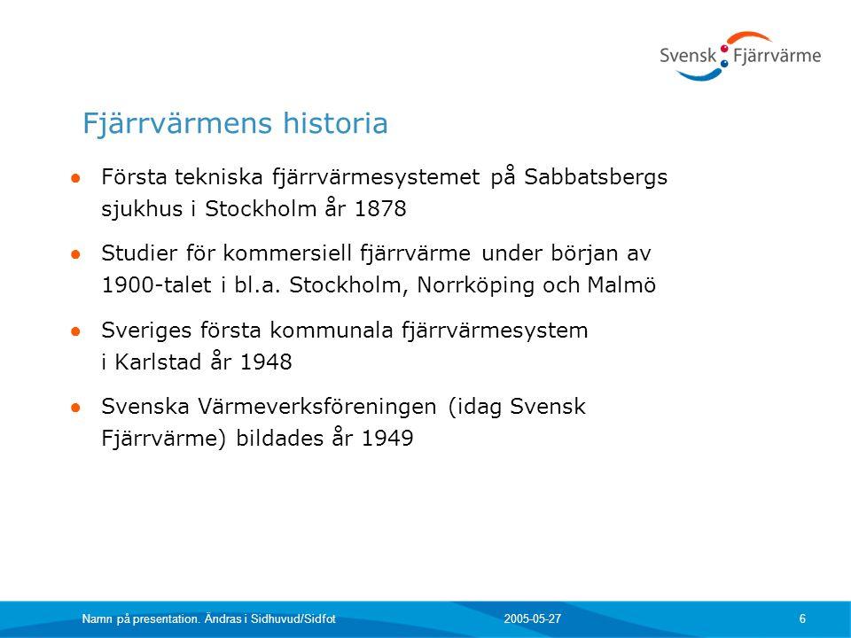 Fjärrvärmens historia