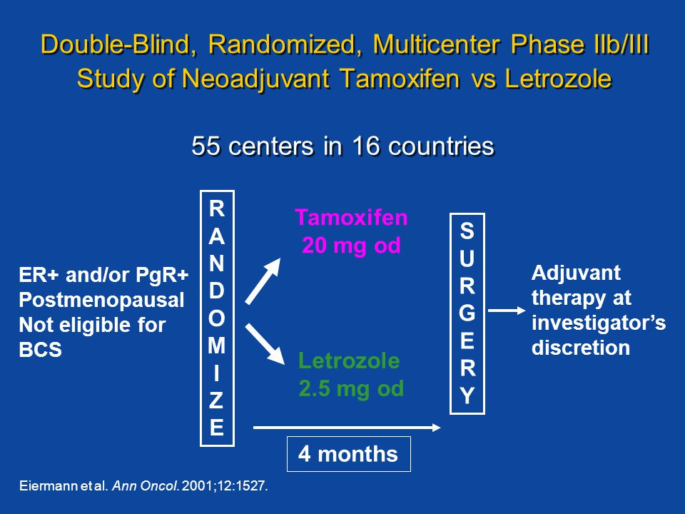 Double-Blind, Randomized, Multicenter Phase IIb/III Study of Neoadjuvant Tamoxifen vs Letrozole