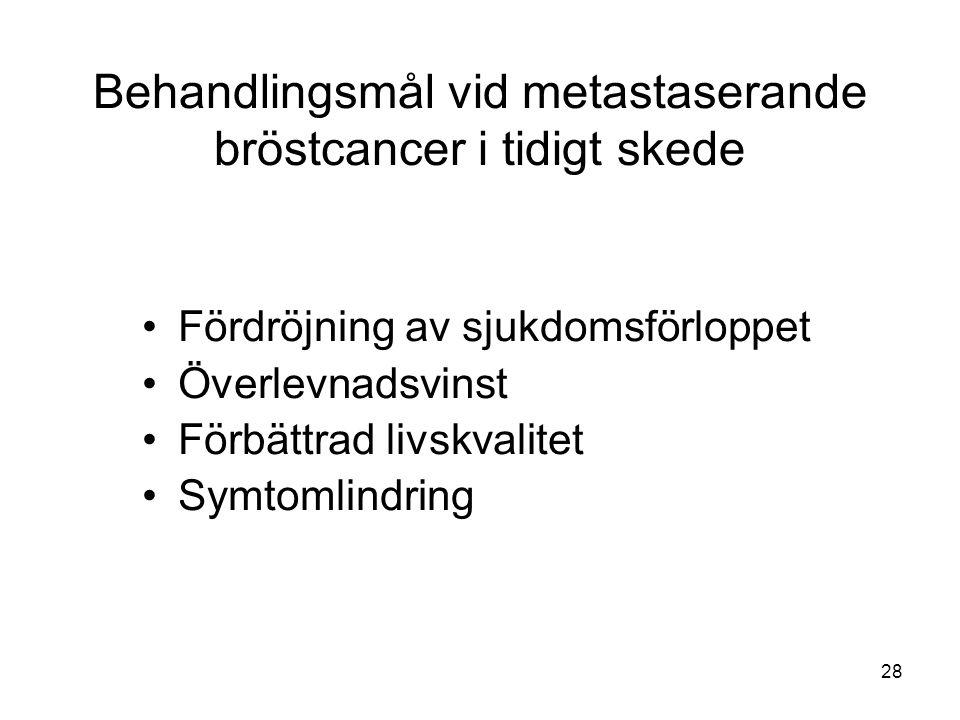 Behandlingsmål vid metastaserande bröstcancer i tidigt skede