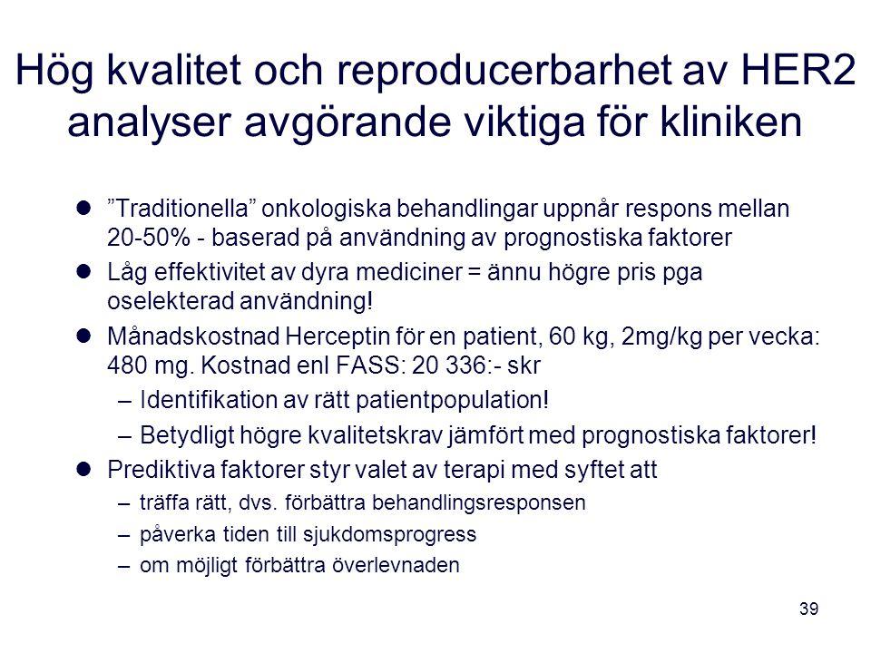 Hög kvalitet och reproducerbarhet av HER2 analyser avgörande viktiga för kliniken