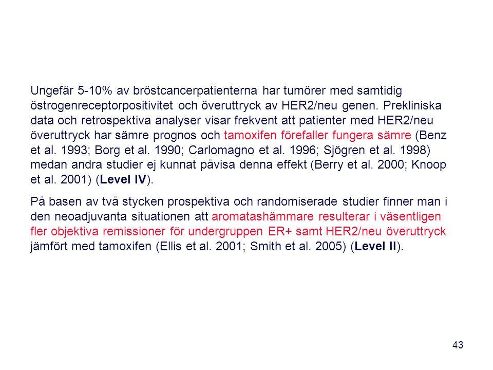 Ungefär 5-10% av bröstcancerpatienterna har tumörer med samtidig östrogenreceptorpositivitet och överuttryck av HER2/neu genen. Prekliniska data och retrospektiva analyser visar frekvent att patienter med HER2/neu överuttryck har sämre prognos och tamoxifen förefaller fungera sämre (Benz et al. 1993; Borg et al. 1990; Carlomagno et al. 1996; Sjögren et al. 1998) medan andra studier ej kunnat påvisa denna effekt (Berry et al. 2000; Knoop et al. 2001) (Level IV).