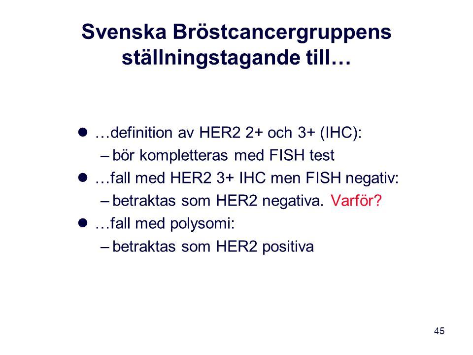 Svenska Bröstcancergruppens ställningstagande till…