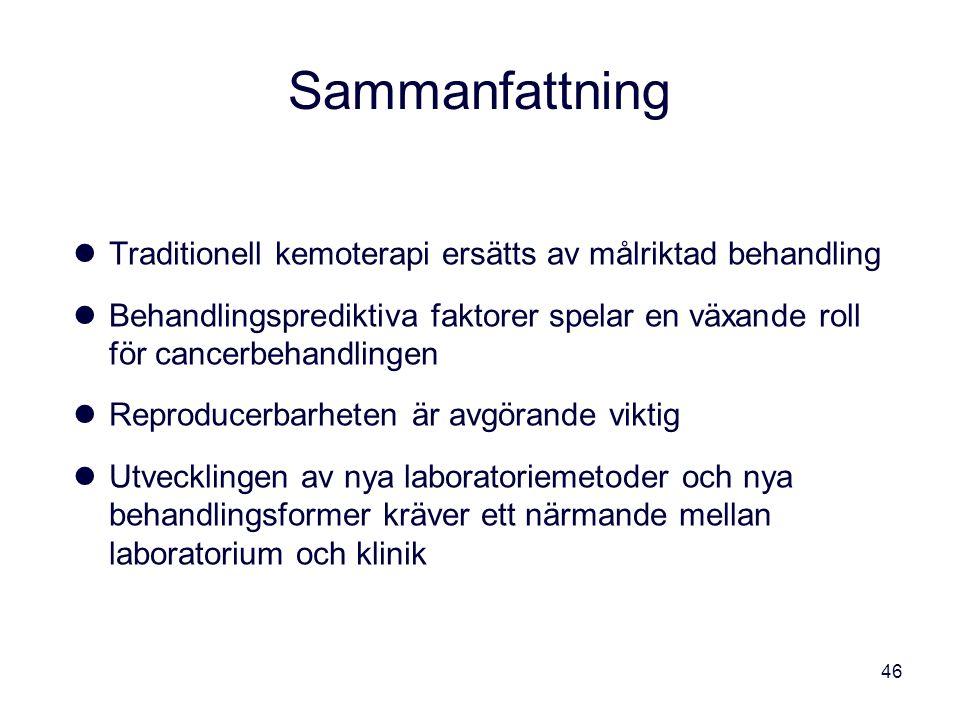 Sammanfattning Traditionell kemoterapi ersätts av målriktad behandling