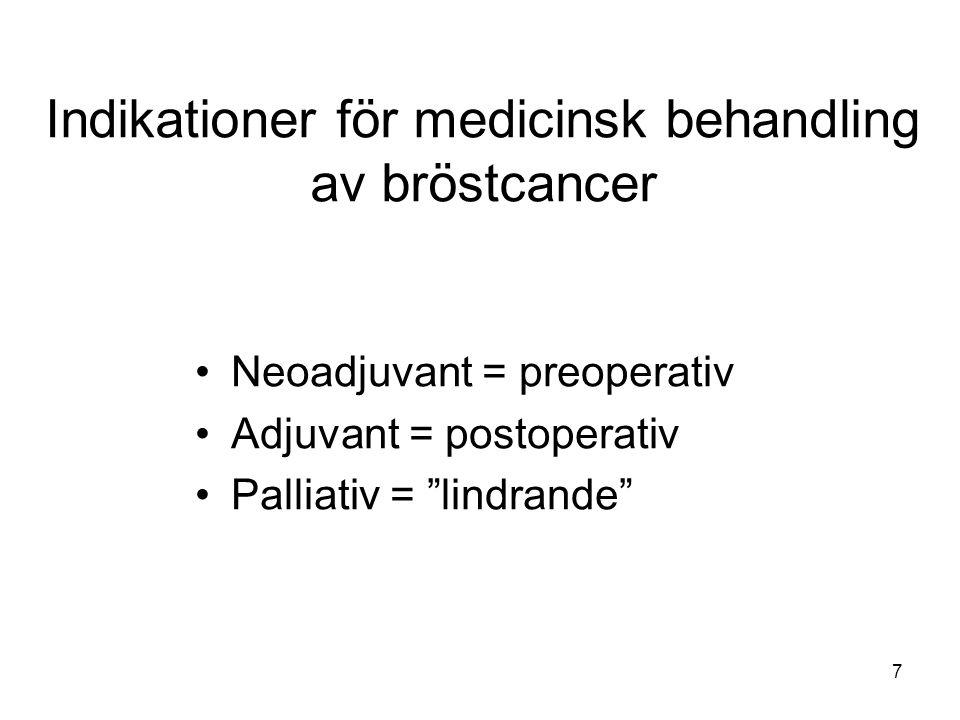 Indikationer för medicinsk behandling