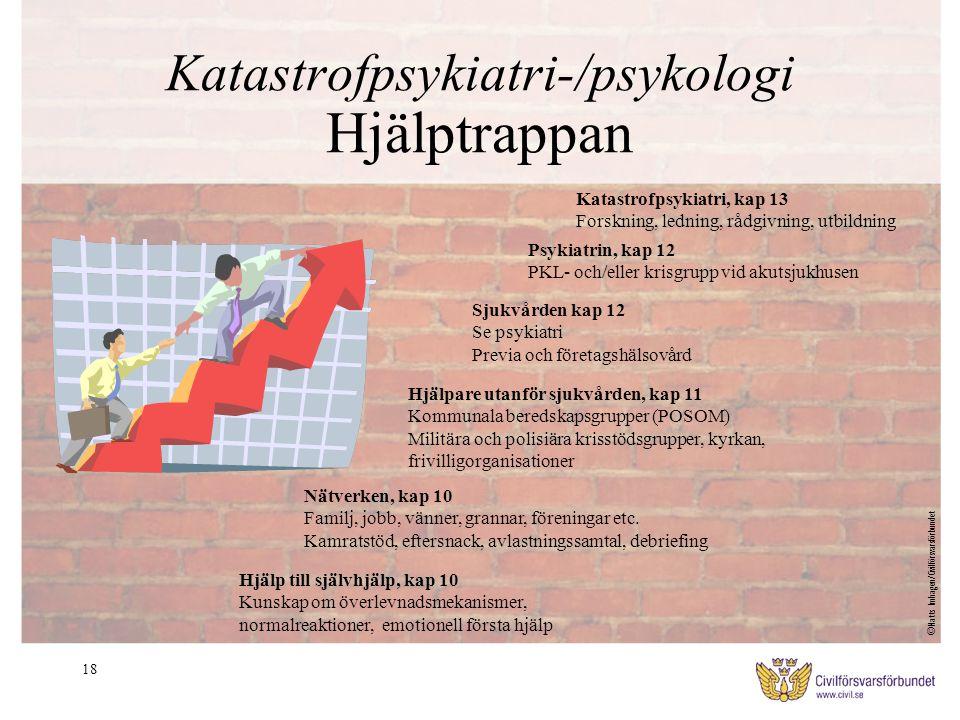 Katastrofpsykiatri-/psykologi Hjälptrappan
