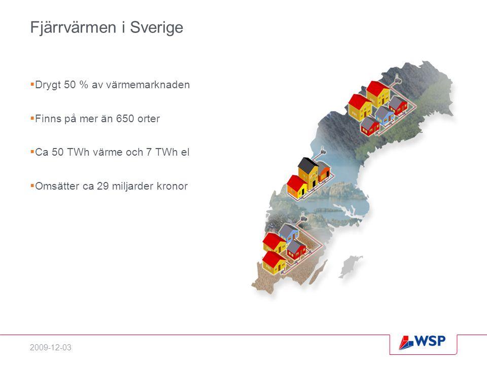 Fjärrvärmen i Sverige Drygt 50 % av värmemarknaden