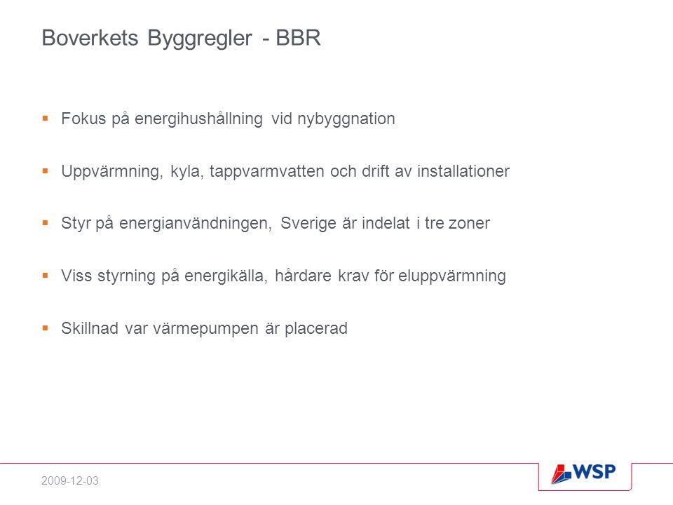 Boverkets Byggregler - BBR