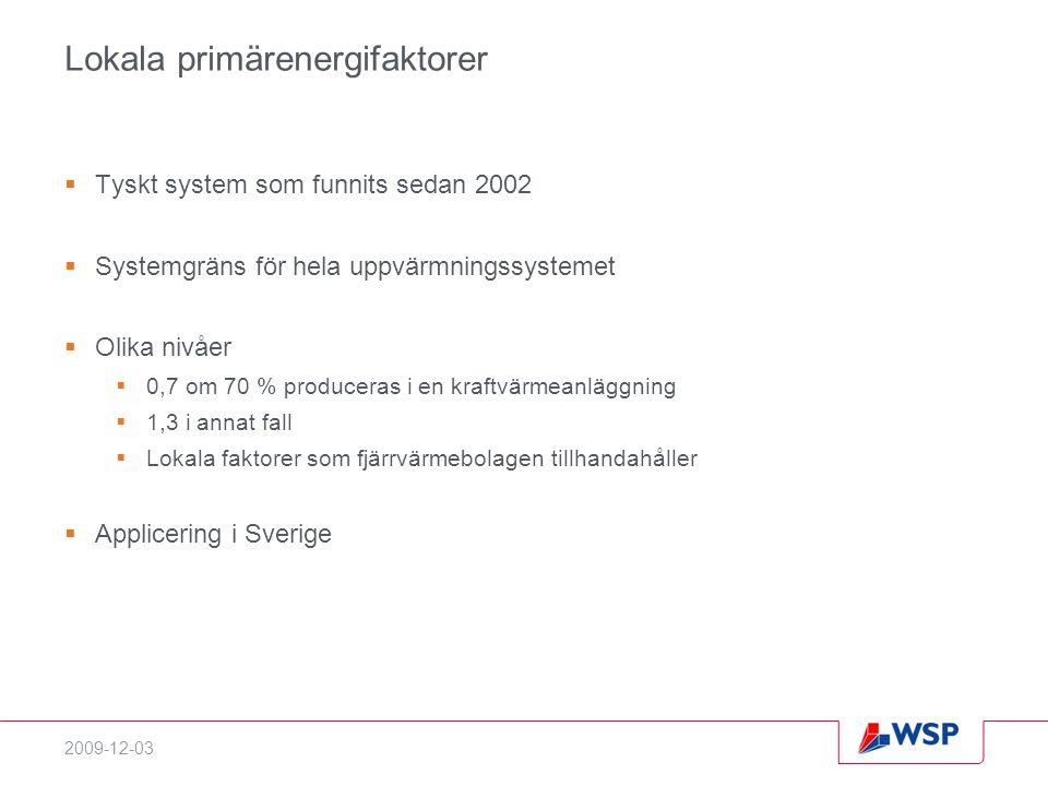Lokala primärenergifaktorer