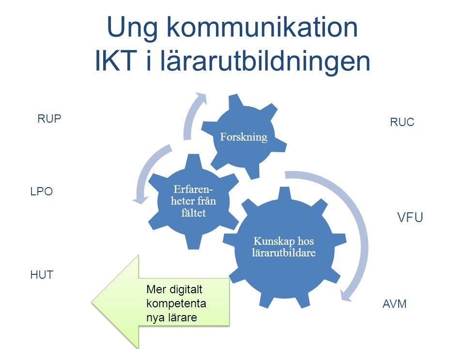 Ung kommunikation IKT i lärarutbildningen