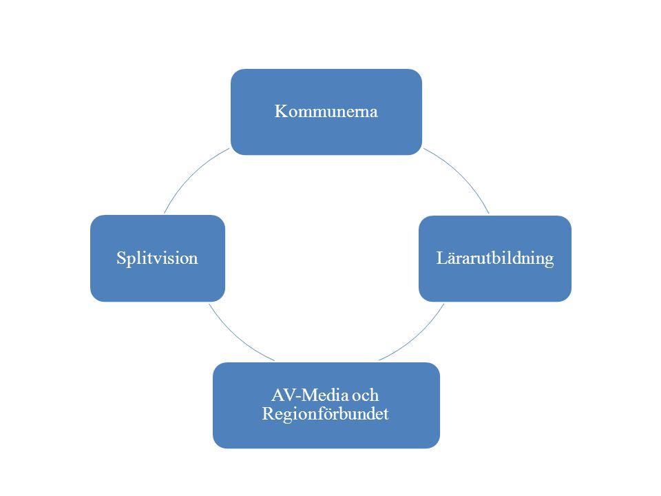 AV-Media och Regionförbundet
