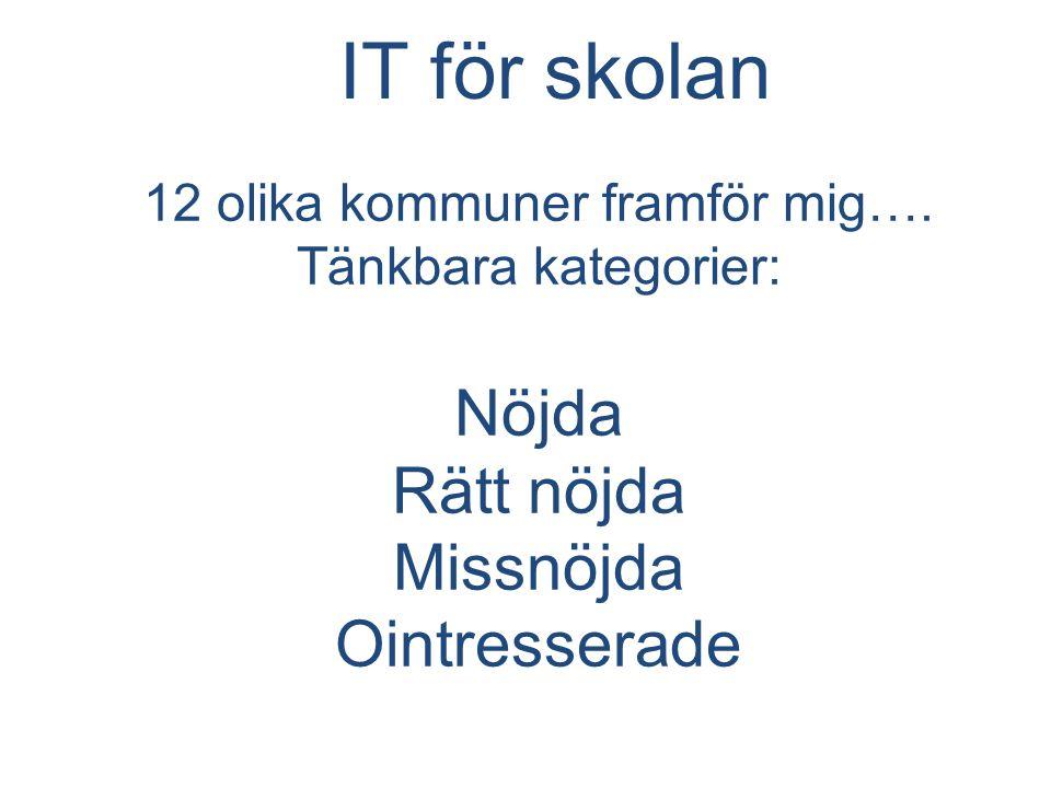 IT för skolan 12 olika kommuner framför mig…. Tänkbara kategorier: Nöjda Rätt nöjda Missnöjda Ointresserade.