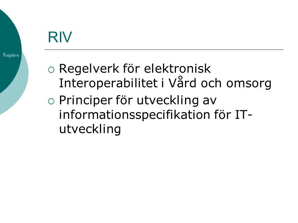 RIV Regelverk för elektronisk Interoperabilitet i Vård och omsorg