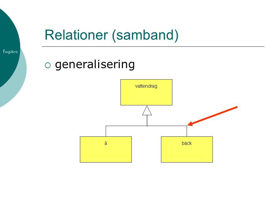 Relationer (samband) generalisering vattendrag å bäck