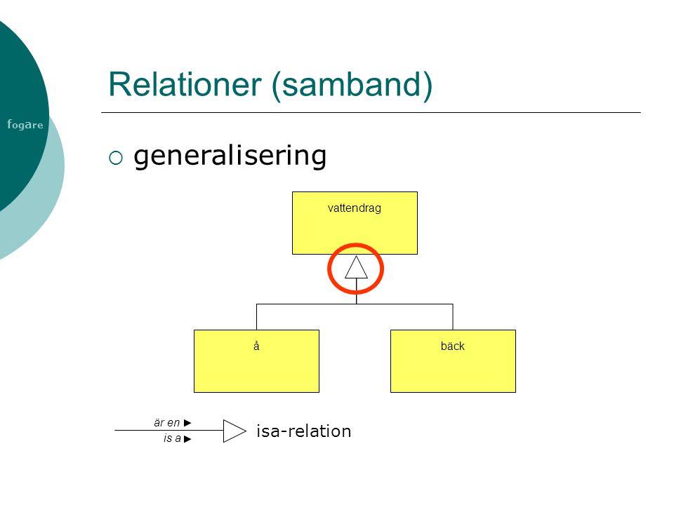 Relationer (samband) generalisering isa-relation vattendrag å bäck